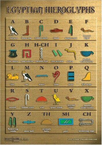 Egyptian Hieroglyphic A3 Wall Chart Poster