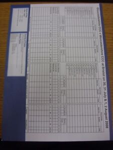 30-07-2008-Cricket-Scorecard-Gloucestershire-v-Worcestershire-At-Cheltenham-F