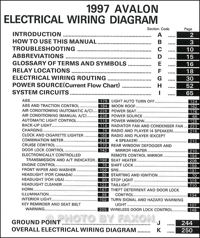 Wiring Diagram For Toyota Avalon | Wiring Diagram on