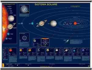 CARTINA-SCOLASTICA-SISTEMA-SOLARE-132-X-99-cm