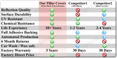 BLACK Pillar Posts for Toyota Camry 12-17 6pc Set Door Cover Piano Trim
