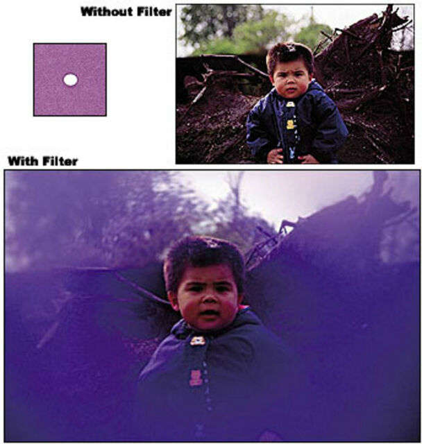 Cokin 064 A064  Center Spot Violet  Filter  A Series Brand New CLEARANCE SALE