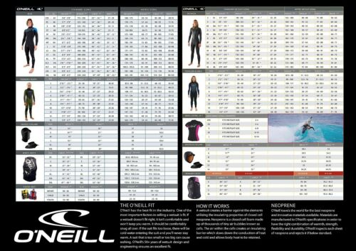 Weiterer Wassersport Kitesurfen O'Neill Superskins Style #2679 Mädchen Jugend Kurzärmelig Rashguard 4 Türkis Neu