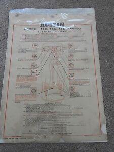 Austin-Cambridge-A40-A50-A55-Lubrication-Chart-C-C-Wakefield-amp-Co-Ltd