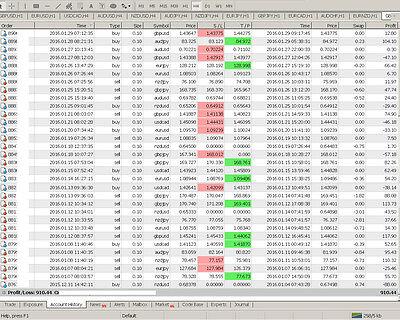 Mt4 trend trading system v2