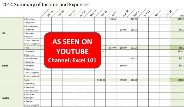 profit loss tracking budgeting or sales excel spreadsheet youtube excel101