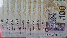 9 Pcs Malaysia RM100 Ali Abul Hassan Banknote ( AQ2697791-AQ2697799 ) - UNC