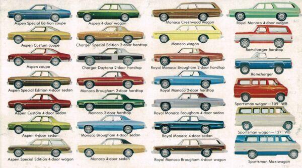 1977 Dodge Aspen / Caricabatterie Daytona/reale/monaco/stazione Wagon Il Prezzo Rimane Stabile