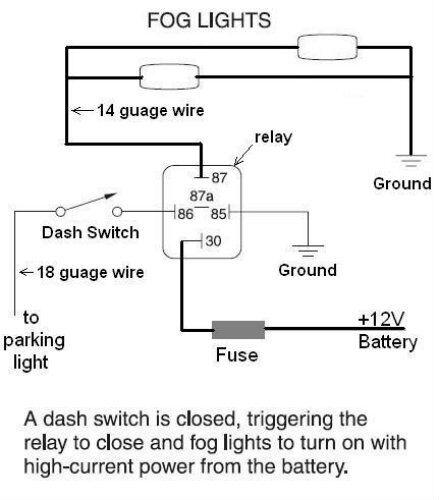 Upfitter Switch For Fog Lights Ford Transit Usa Forum