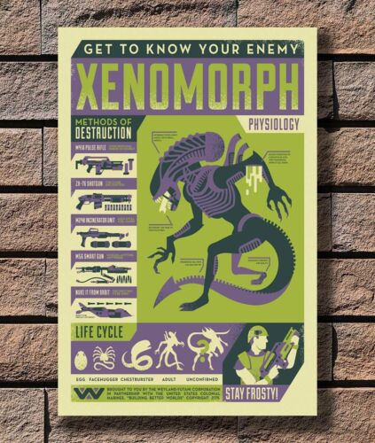 Art Poster 24x36 27x40 Alien XENOMORPH Physiology Hot T-1717