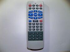 TELECOMANDO PER AUTORADIO WITSON WINCA S60 S100 S150 S160 E QUALCUNO DELLA EONON