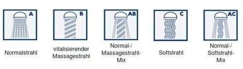 BRACCIO DOCCIA Bocchettone per incl. massaggi Manopola 5 funzioni incl. per TUBO 1 2   2b4b62