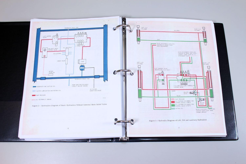 Case 1737 Uni-loader Skid Steer Service Technical Manual Repair Shop Binder  | eBay
