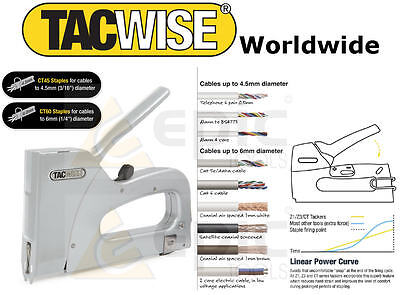 TACWISE CT45/CT60 Combi Cable/Wire Staple Tacker/Stapler,Coax,Cat5/6,Alarm 1153