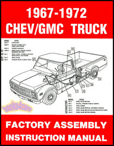 Marvelous Free Auto Wiring Diagram 19671972 Chevrolet Truck V8 Engine Wiring Wiring Cloud Hisonuggs Outletorg