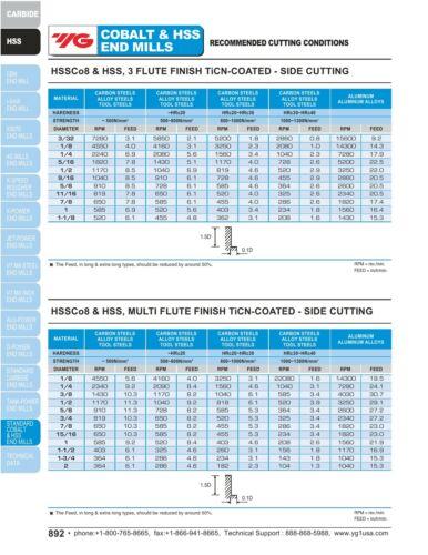 "3//4/""LOC 3pcs 5//16/"" 4FL Double End Square Regular Length HSS YG1 End Mill"