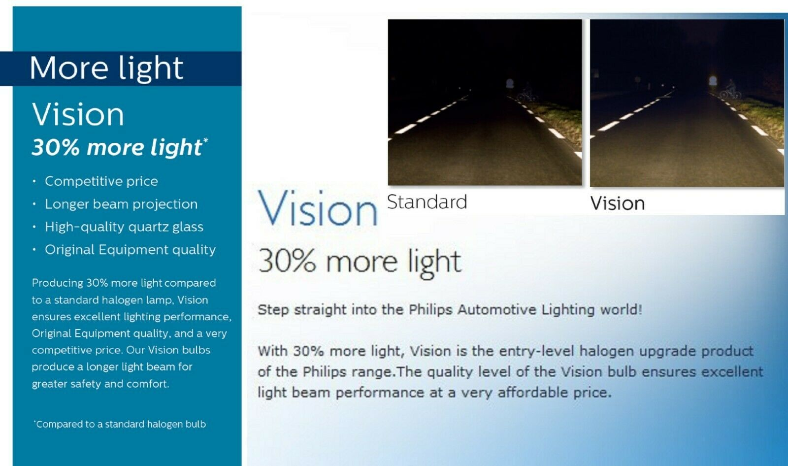 2x Osram Sylvania Halogen Long Life Bright Head Lamp Light Bulb H11//64211L NEW
