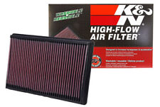 K&N 33-2247 Replacement Air Filter for 2002-16 RAM 1500