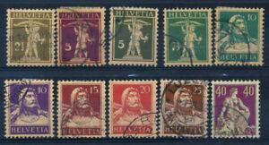 Switzerland-1925-Used-100-Helvetia