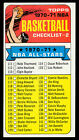 1970-71 TOPPS NBA BASKETBALL #101 2nd CHECKLIST NM UNMARKED 111-175 card
