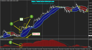 Price variation forex trading