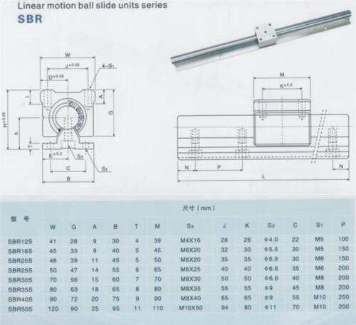 16MM SBR16-400mm LINEAR SLIDE GUIDE SHAFT 2 RAIL+4 SBR16UU BEARING BLOCK CNC set