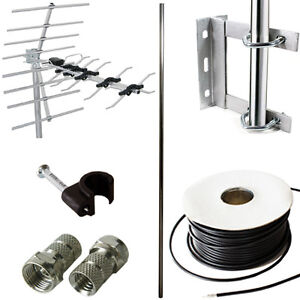 TV-Aerial-Install-Mounting-Kit-Coaxial-Coax-Cable-6ft-Mast-Pole-Bracket-Clips