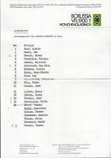 31.07./02.08.1985 Spielerliste Borussia Mönchengladbach Philips-Cup Bern