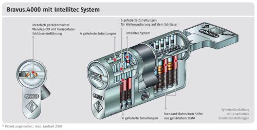 55//55 ABUS BRAVUS 4000 profil cylindre cylindre de verrouillage poignée cylindre bohrschutz