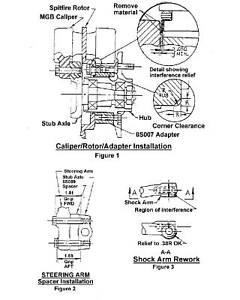 Phrase and mg midget brake master cylinder diagram congratulate