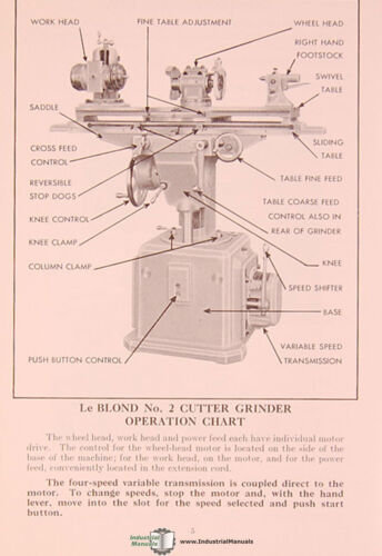 LeBlond 2 Cutter Tool Room Grinding 1951 Operations and Parts Manual Year