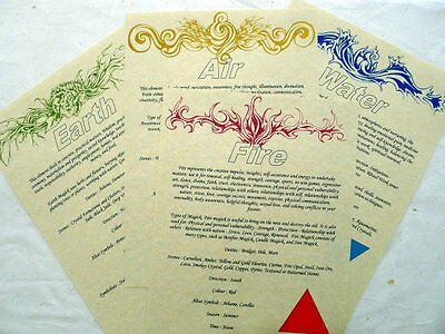 4 Page Element Correspondence Set A4 Parchment wicca pagan book of shadows BOS