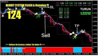 Forex indicator flash cards investment banking related books to the maze