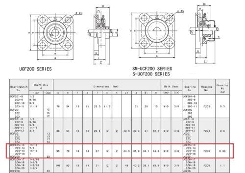 "4PCS UCF205-16 Pillow Block Flange Bearing 1/"" Bore 4 Bolt Solid Base"