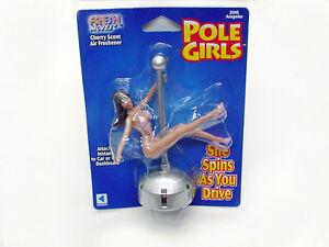 All Stripper dashboard figure