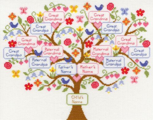 Bothy Threads ~ puntada cruzada contada Kit ~ mi familia árbol ascendencia ~ ~ XBD1