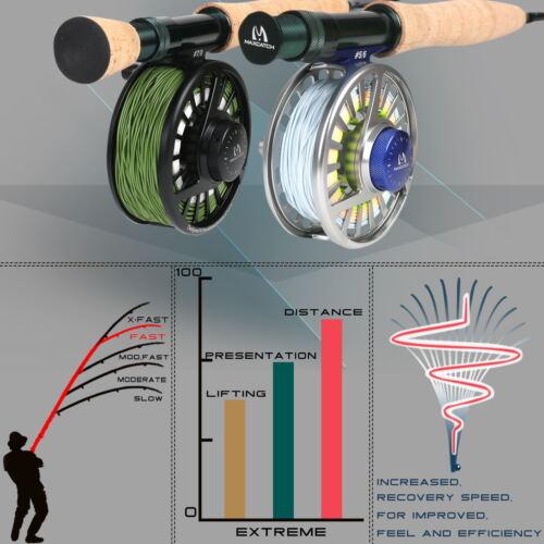 Maxcatch Extreme Fliegenrute Combo 3-9wt Fliegenrute und Rolle mit Ausrüstung