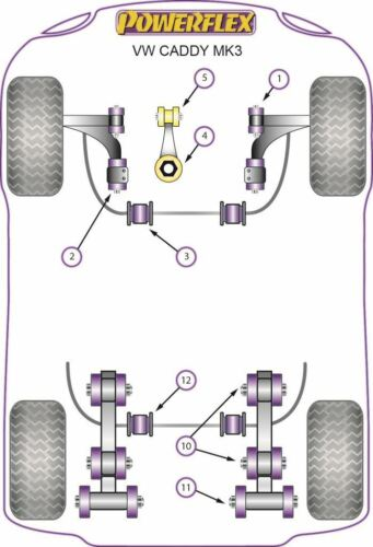 For VW Caddy MK3 2004-2010 PowerFlex Rear Anti Roll Bar Mounting Bush