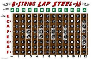 8 string lap steel guitar chart poster a6 tuning notes fingerboard fretboard ebay. Black Bedroom Furniture Sets. Home Design Ideas