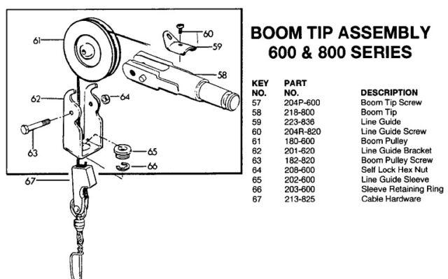 Penn Fathom Master Part 223-836 SP 600 625 Line Guide Kit No Leader Sleeves #C