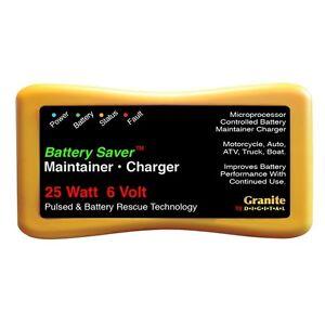 Topsav batteri