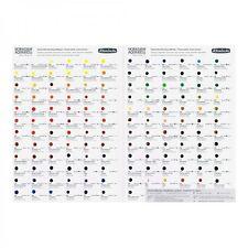 Schmincke Horadam Artists Watercolour Dot Card - Complete range of 140 Colours