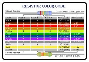 Stupendous Resistor Color Code Chart Basic Electronics Wiring Diagram Wiring Digital Resources Remcakbiperorg