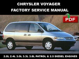 chrysler voyager 1996 1997 1998 1999 2000 f brica manual de taller rh ebay com 2000 chrysler grand voyager manual pdf 2000 chrysler grand voyager se manual