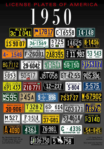 License Plates of America poster 1950