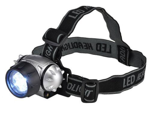 LED Kopflampe Stirnlampe Leuchte Taschenlampe Kopfleuchte aus Kunststoff