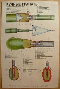 Soviet Russian Poster Hand Grenades RKG-3 RGD-5 RPG-6 anti-tank USSR military