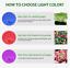 thumbnail 9 - PH-1000 LED Grow Lights Strip Full Spectrum for Indoor Plants Veg Flower HPS HID