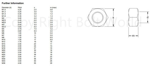 A2 Stainless Steel Hexagon Full Nuts To Fit Metric Coarse Pitch Bolts and Screws