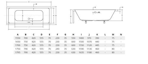 Füße  GRATIS ! Rechteck Badewanne Wanne 155-180 x 75  AcrylSchürze Ablauf